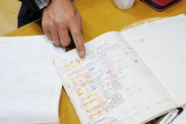 10年程前から取り組んできたという栽培管理の記録ノート